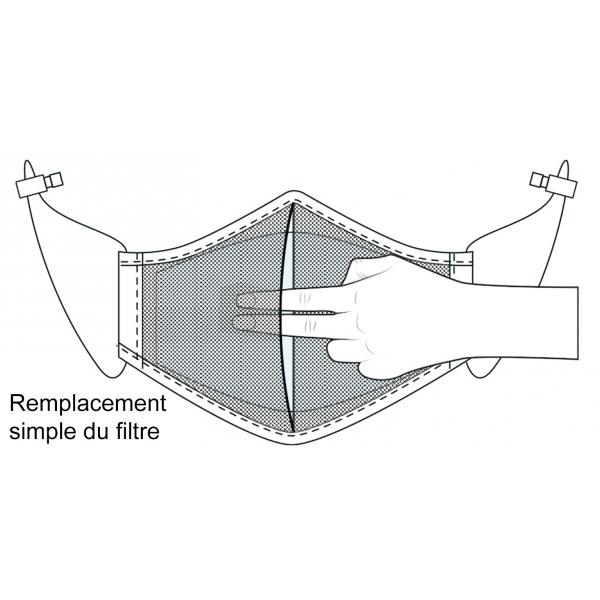 Masque Filtrant C95 COLONEL LIAM Blanc